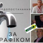 Хто винен у відсутності води в Новомосковську?